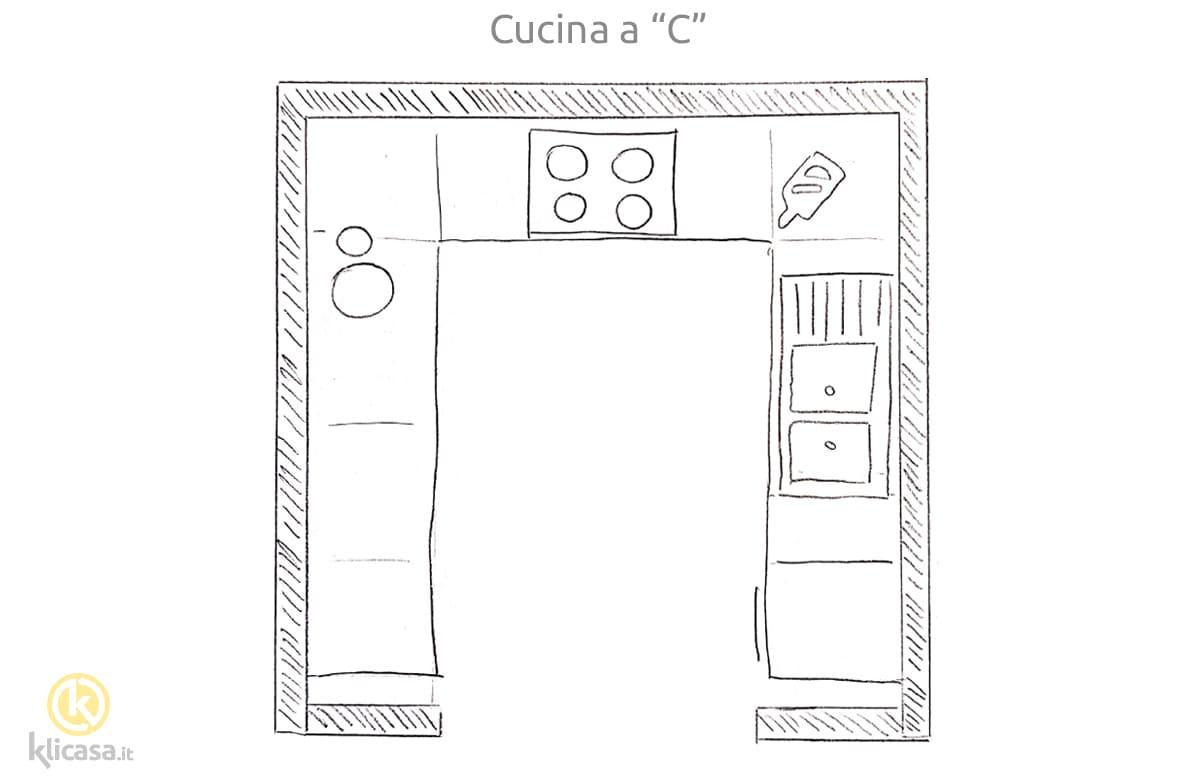 progetto cucina a c