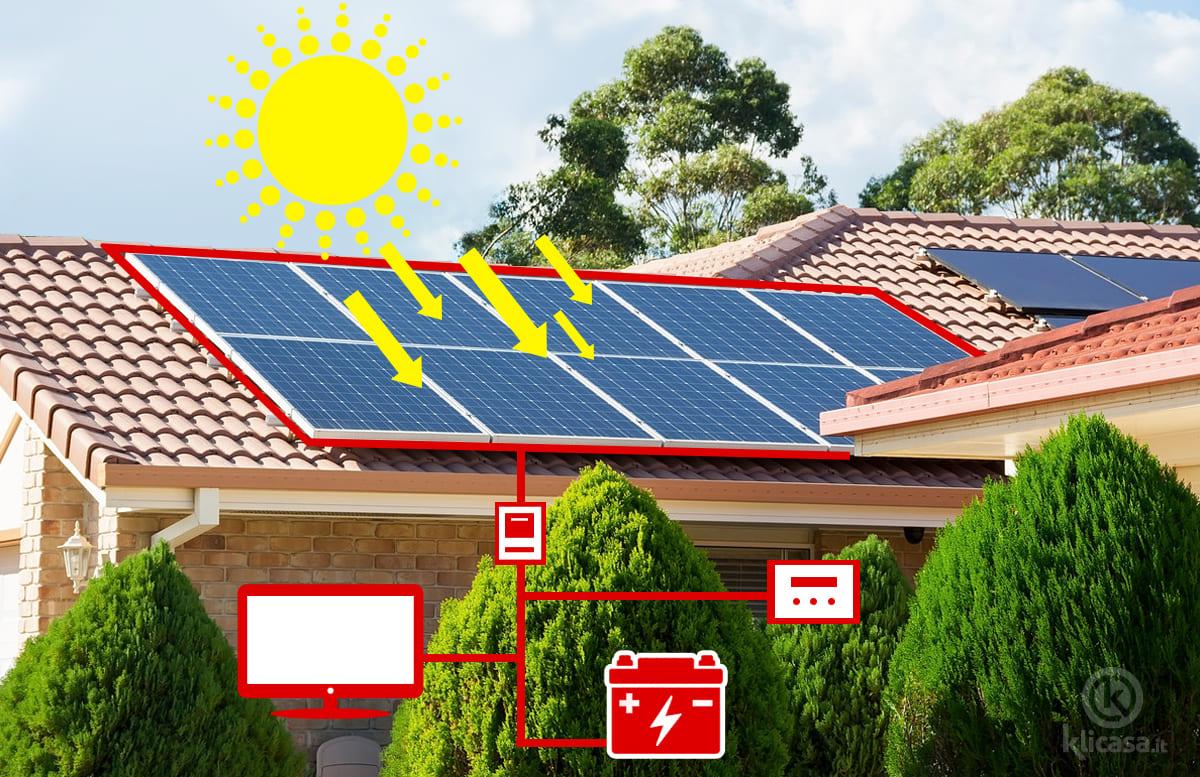 impianto fotovoltaico con accumulo tradizionale
