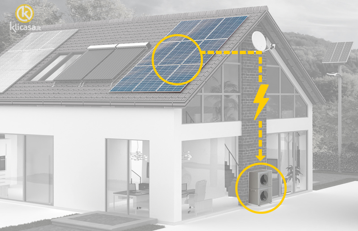 pompa di calore con fotovoltaico